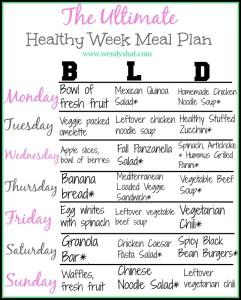 The Ultimate Healthy Week Meal Plan