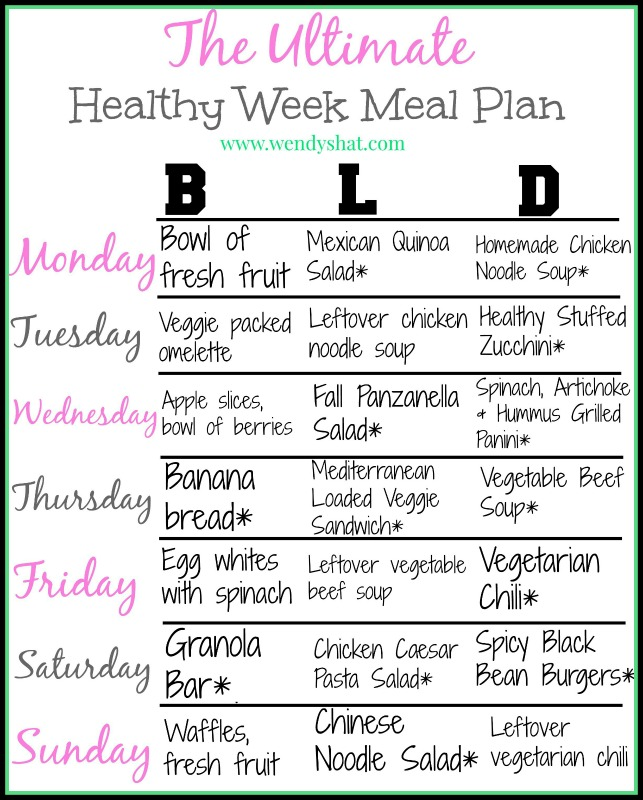 The Ultimate Healthy Week Meal Plan Wendys Hat